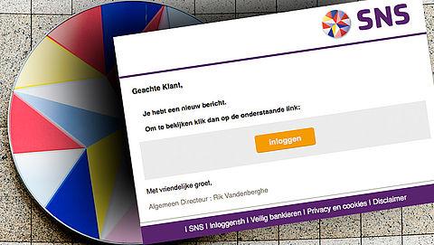 Afzender phishingmail 'SNS Bank' wil toegang tot jouw rekening